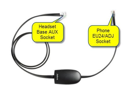 Avaya 14201-19 EHS Jabra Link Cable