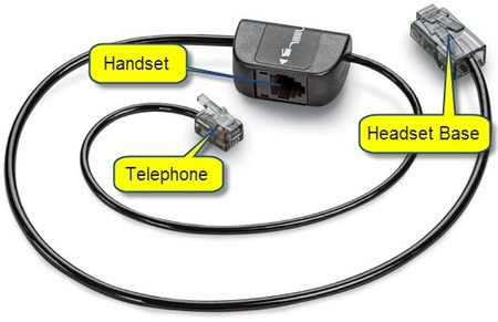 Plantronics 86009-01 Spare Telephone Interface Cable