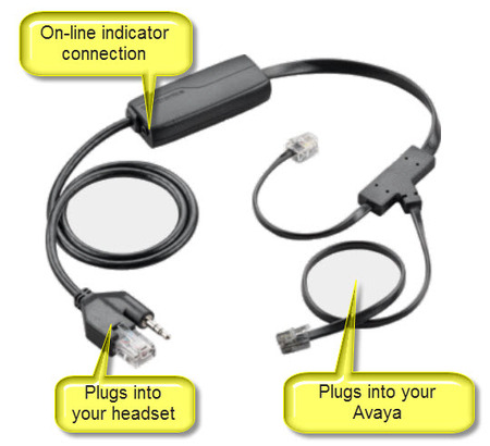 Avaya APV-66 EHS Cable for Plantronics