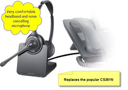 Plantronics CS520 Two Ear Wireless Headset