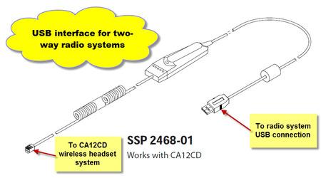 Plantronics SSP2468-01 PTT USB Adaptor