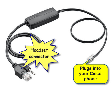 Cisco APC-82 EHS Cable for Plantronics