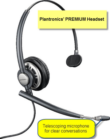 Plantronics HW710 EncorePro Headset