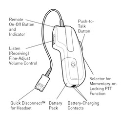 Plantronics 80323-02 description