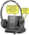 Plantronics Savi W720 Two Ear Wireless Headset