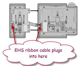 LIP EHS Connection